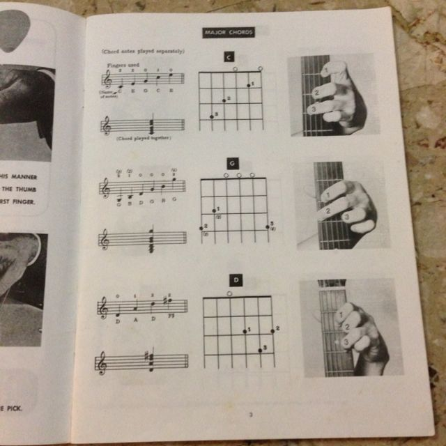 Guitar Chords & Scales By Raymond Teoh, Books & Stationery on Carousell