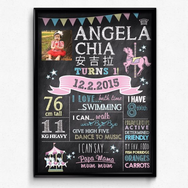 Chalkboard Poster Baby 1 Years Old Birthday Party First
