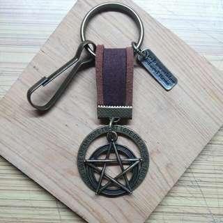 古銅鑰匙圈(麵泡惡)
