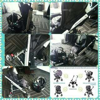 The Bebe Confort Loola Stroller W Car seat