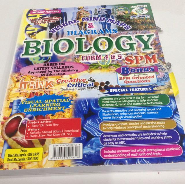 Form 4 & Form 5 SPM Biology Mind Maps & Diagram Reference Book