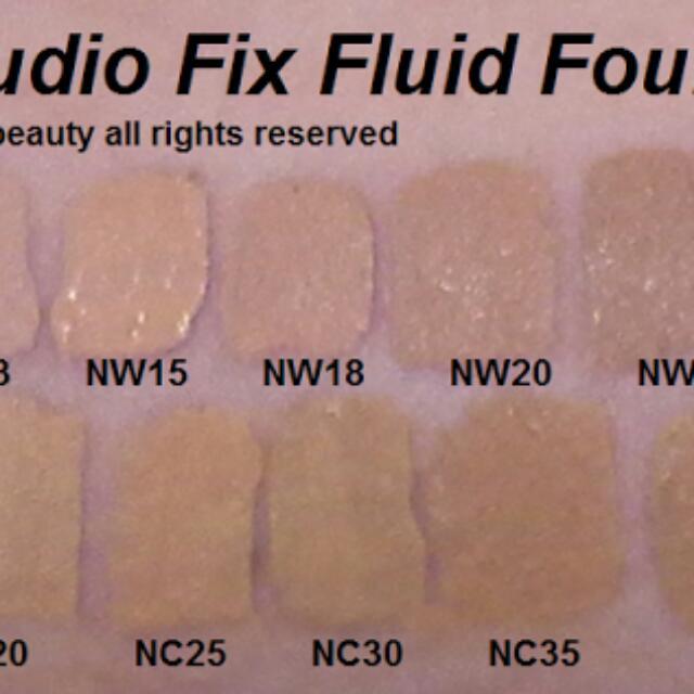 Mac studio fix nw18 review