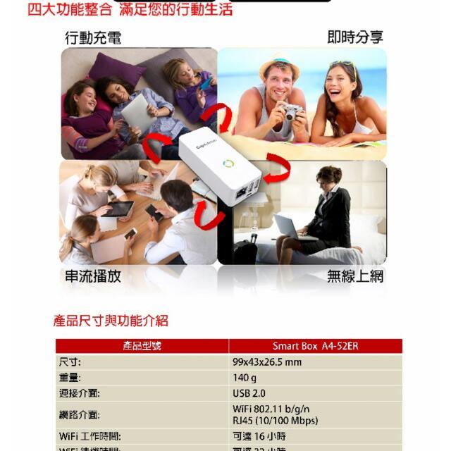 SmartBox4合1行動組合