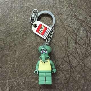 Squidward Lego Keychain
