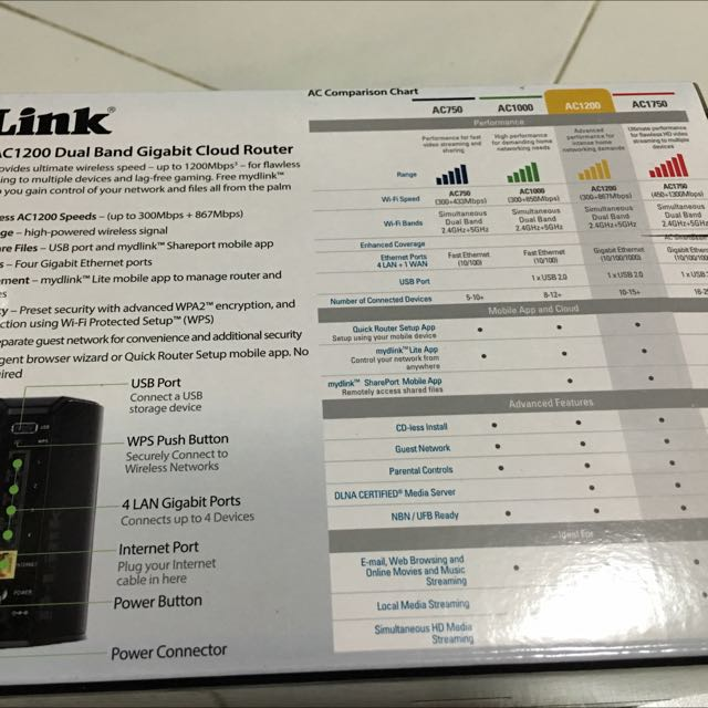 D-link Wireless AC 1200 Dual Band