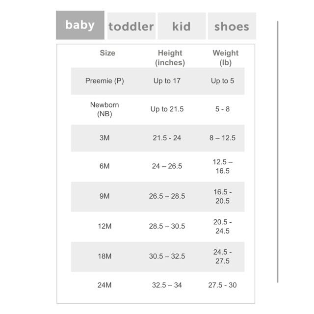 Carters Sizing Chart Babies Kids On Carousell