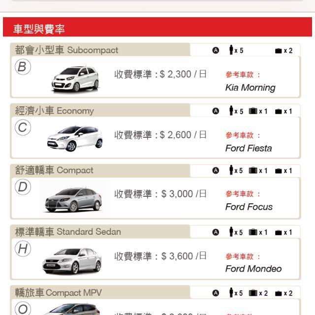 限時轉讓!絕對便宜!AVIS租車券-限花蓮站使用!只到8/1!