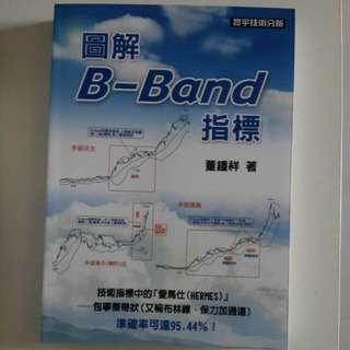 圖解B-Band布林通道  超取免運