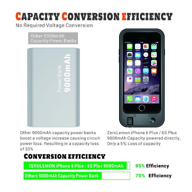 buy popular 69389 c8b73 ZeroLemon 9000mAh Battery Case for iPhone 6/6s Plus