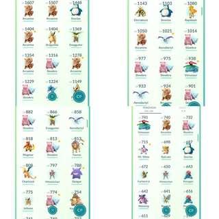 (新手推薦)Pokemon Go 精靈寶可夢 神奇寶貝 20等 帳號+稀有怪