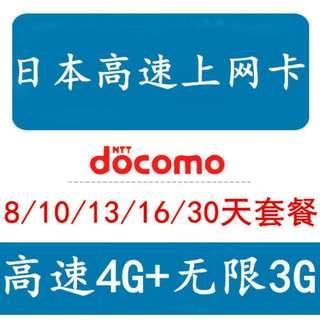 日本八日上網SIM卡 DOCOMO