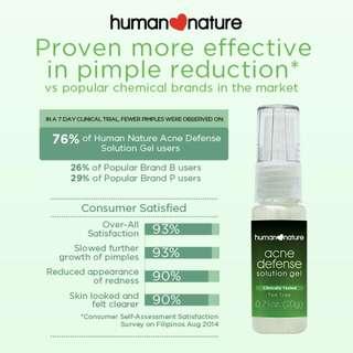 Acne Defense Solution Gel