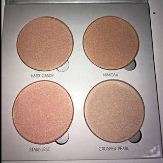 ABH gleam Kit