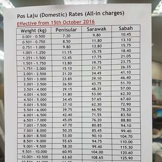 Postlaju Price Increase