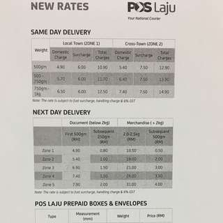 Postage Increase