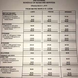 Shipping Fee Rates