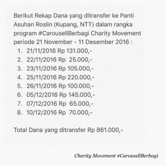 Total Donasi 😍🙏