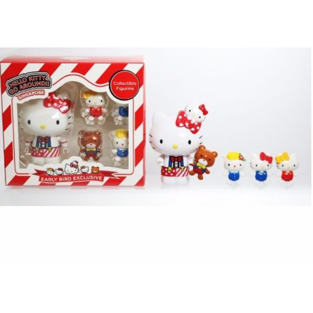 (Reserved) Hello Kitty Early Checkout Figure
