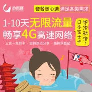 日本上網卡 電話卡 5天無限任上4G