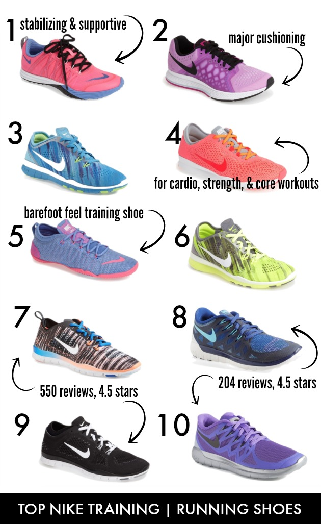 What Is A Training Shoe Vs Walking