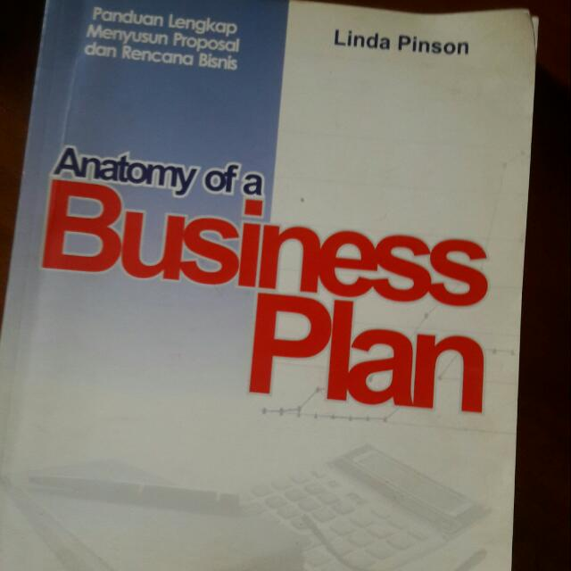 Anatomy Of Business Pla