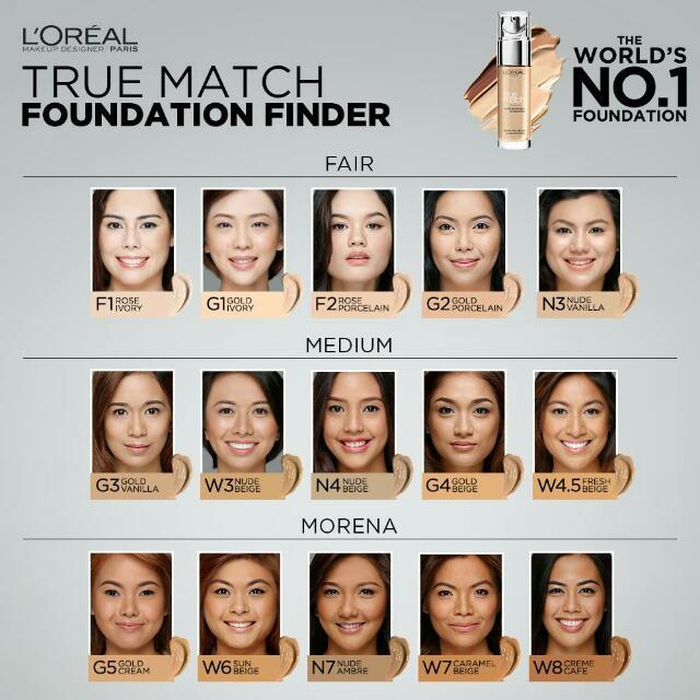 LOREAL - True Match Foundation Finder