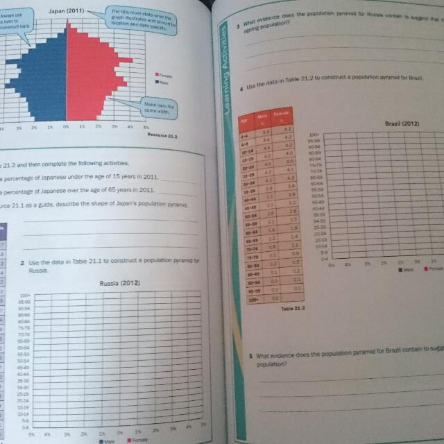 NCEA level 2 geography book