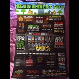 Achievement Hunter Minecraft Poster
