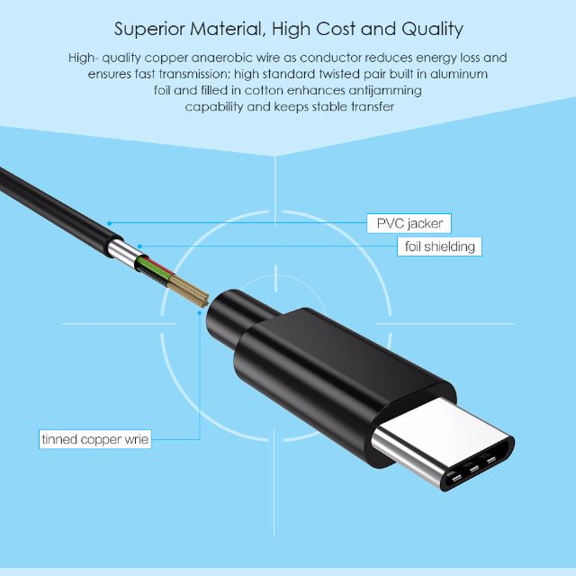 CHOETECH Type C Cable 0.5M / 1M (USB 2.0) (USB-A to USB-C), Mobiles ...
