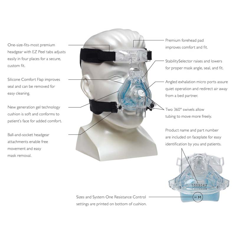 BRAND NEW, Cheapest CPAP Nasal Mask