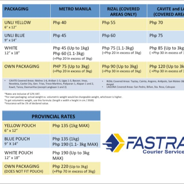 Fastrack Rates