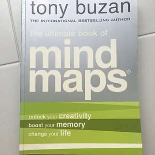 Tony Buzan Mind maps