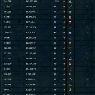 Runescape 3 Near MAX stats
