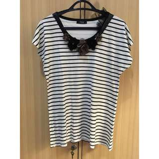Top From Minimal