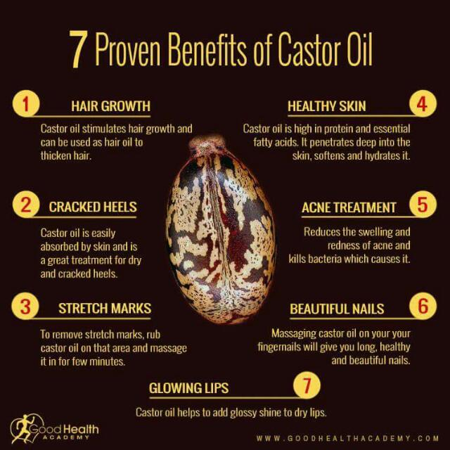 Castor Oil? The BENEFITS