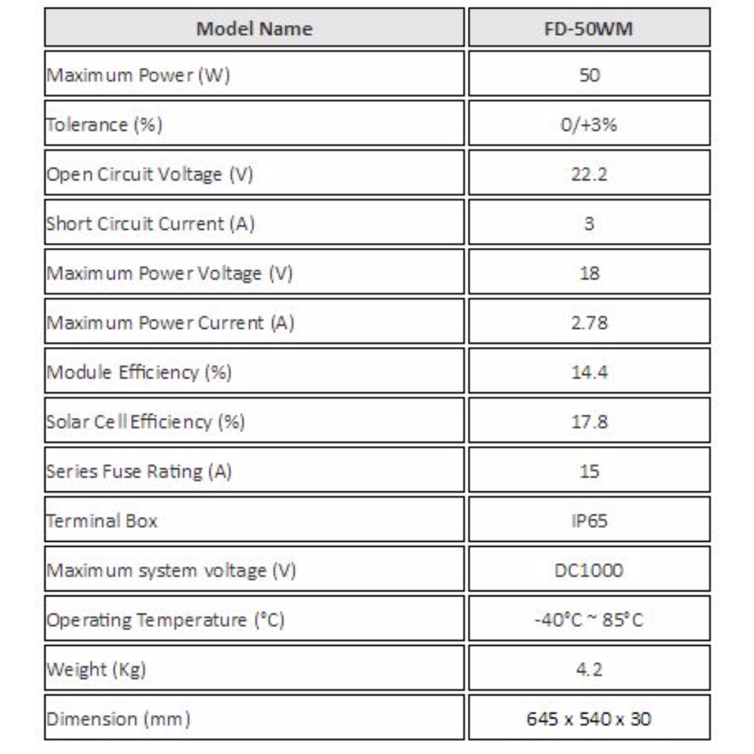 Ready Stock 50w 100w Monocrystalline Solar Module Panel Reka Bentuk Kraf Alat Dan Di Carou
