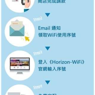 樂天日本wifi五日序號