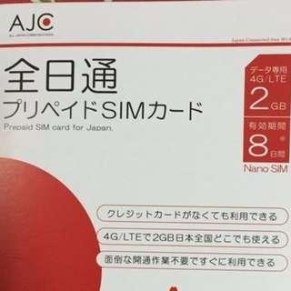 日本 Docomo 4G 8天 不限流量 上網電話卡2張