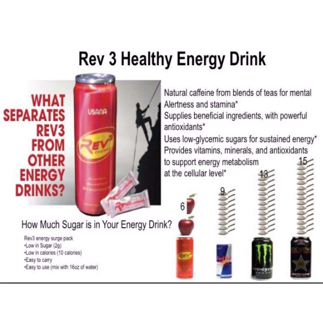Rev3 Energy Drink (12-pack) (Alternative to RedBull, Monster, Rockstar and etc.)