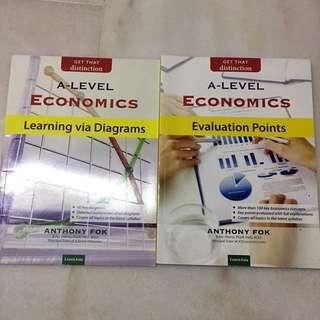 A Level Economics Learning Via Diagrams And Evaluation Points