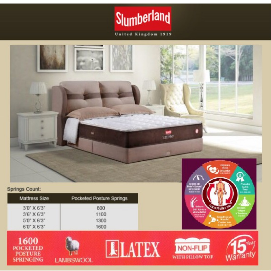 Brand NEW] Slumberland mattress, Home & Furniture, Furniture ...