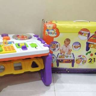 (Reprice) Activity table