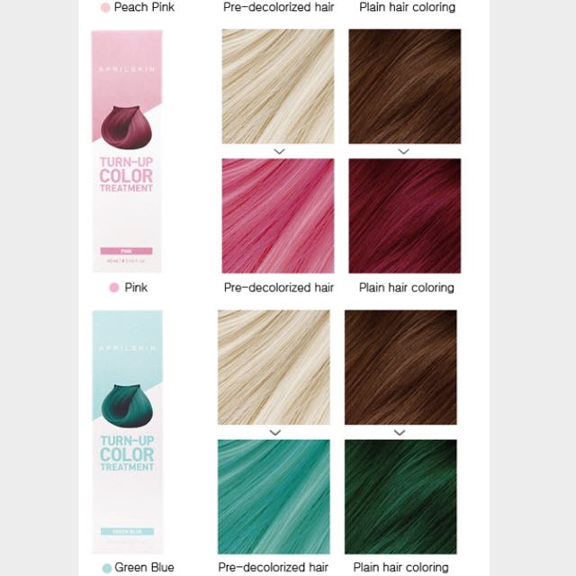 April Skin Turn Up Colour Treatment Bulletin Board Preorders On