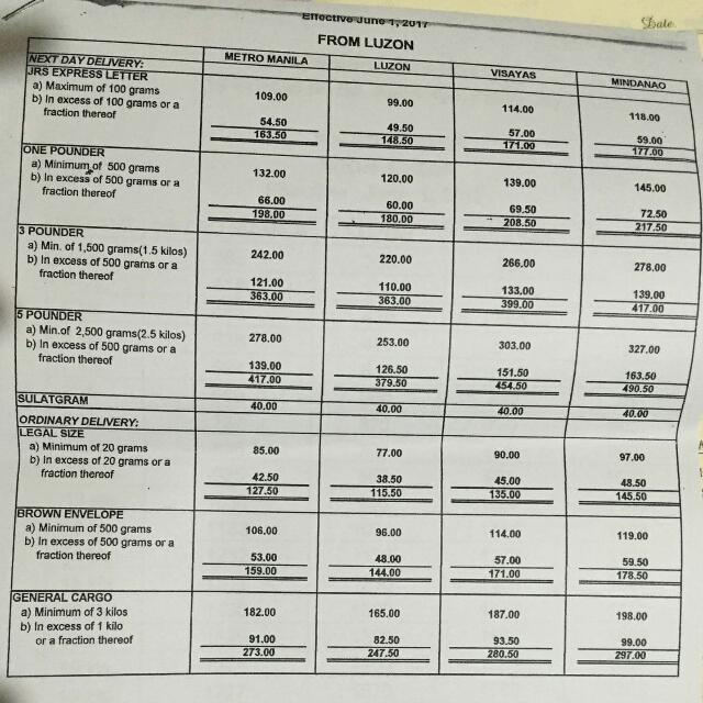 JRS NEW SHIPPING RATES FROM LUZON