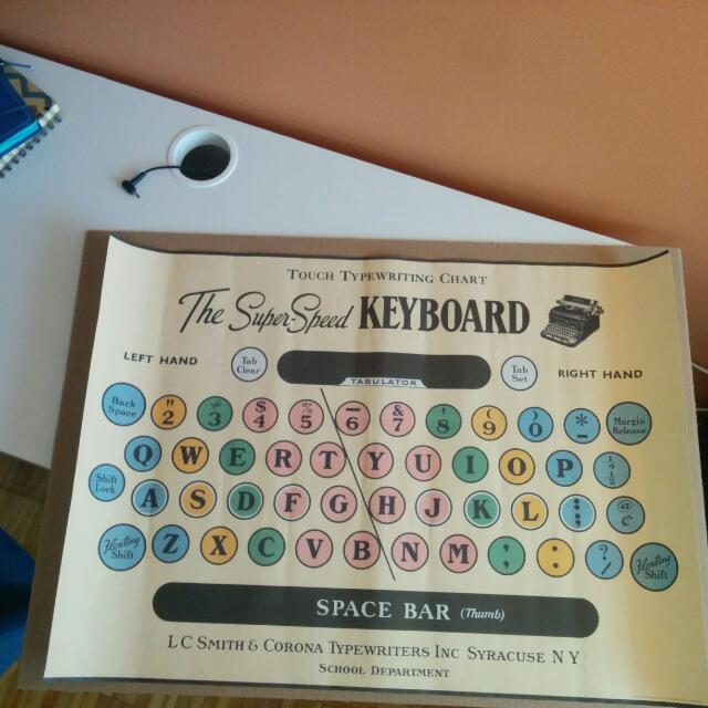 Retro Typewriter Poster