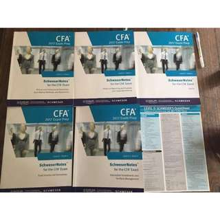 Negotiable- 2017 Kaplan Schweser Notes CFA Level 2
