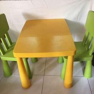 Children's IKEA Table & 2 Chairs Set (Original Price $98)