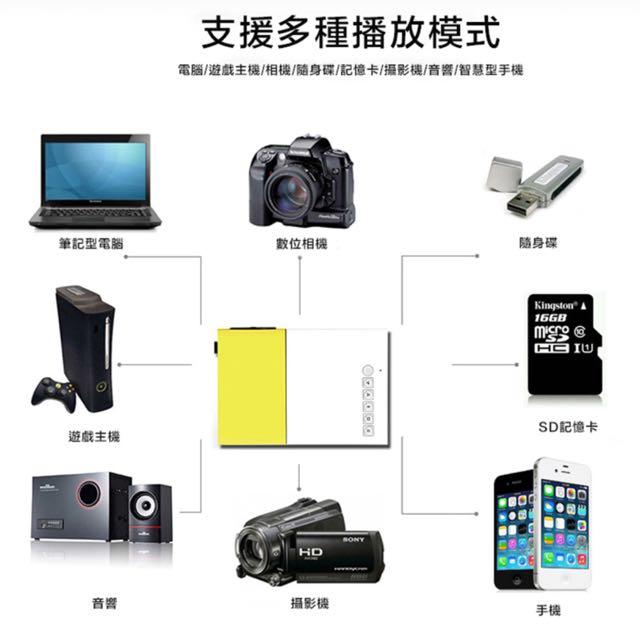 高解析600度高流明 微型投影機迷你投影機無線HDMI AnyCast攜帶型行動投影機內建充電式電池