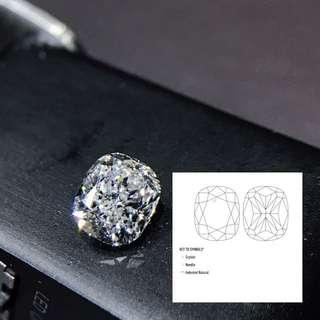 GIA鑽石/GIA Diamond