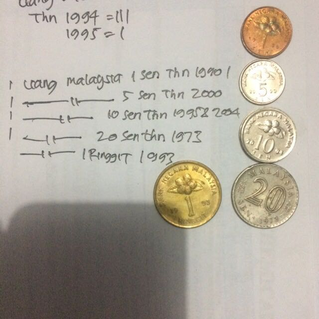 Uang Koin